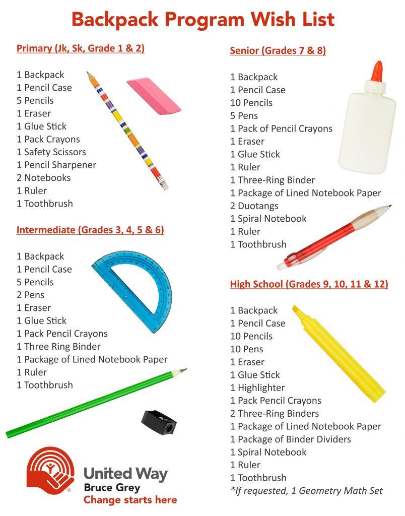 Backpack Program Wish List