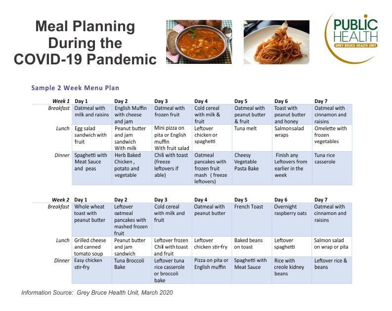 Meal Planning During COVID-19